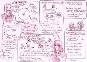 Chemistry Made Easy - Atoms by OceanRed