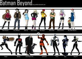 .:BB Characters New:. by Dawnrie
