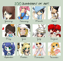 2010 Improvement Meme by lycheebunny