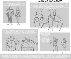 Man VS Woman Tutorial by OptimusPraino