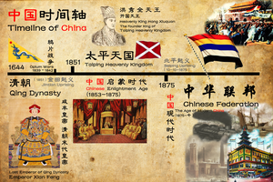The China New Timeline by LongXiaolong