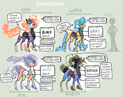 Elementaurs _ Open species by griffsnuff
