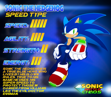 Sonic Battle Chaos Sonic *Read Description * by CometX-ing