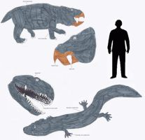 The Triassic Relicts by Coelotitan