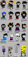 Homestuck according to Shannon by IZfan4life