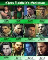 Chris Redfield's Evolution by Yokoylebirisi
