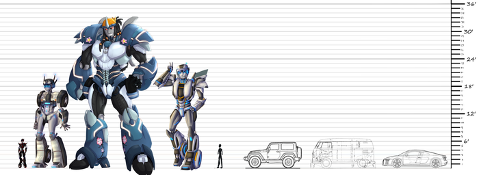 Another Height Comparison by Nix-Tempesedo