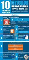 Infographics - 10 methods to attract traffic by Voloshina