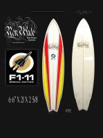 Buy Surfboards Online in Australia by alferdlavitov