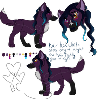 Iiuna Reference Sheet by lolpeaceoutlol