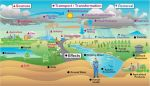 pollutionAir pollution pathway deadly cycle-2 by lichtie