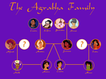 Agrabah Family by taytay20903040