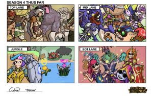League of Legends Comic - Season 4 Thus Far by CorderoWilson