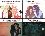 KISSU MEME-U by conniiption