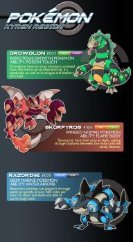 Kyren Region #10 Final Evolutions by TerryTibke