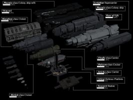 UNSC comparison chart in color by chakotay02