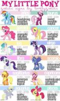 Which Pony are you? by monsterlord-18