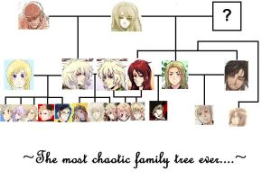Most chaotic family tree ever by AxeAppleVodka