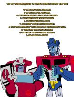 Here be Ratchet's List by wachey