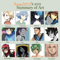 2011 Summary by Anarkeru