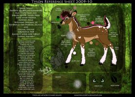 Tyson Reference Sheet 2009-10 by PinkScooby54