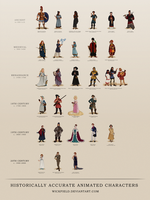 Historically Accurate Animated Characters by Wickfield