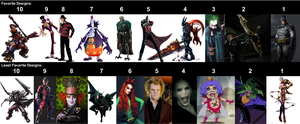 Favorite and Least Favorite Character Designs by Kurvos