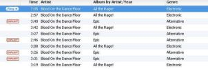 Top 10 Most Played Songs On My iPod by ItzzNatalie