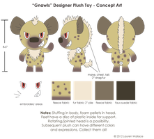 Gnawls Hyena Toy Model Sheet by GrowlyLobita