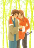 APH - Japan-China-Brothers by Jesson555