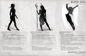 Raya Sol: Silhouettes and Abilities by racheltorres921