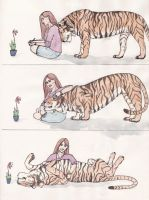 Tiger Time by Felicecore