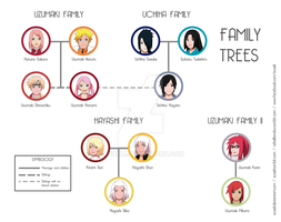 Some Family Trees by xCaeli