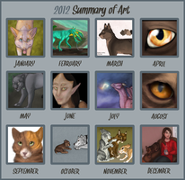 2012 Summary by TheCalicoTabby