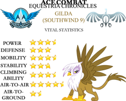 Ace Combat: Equestria Chronicles - Gilda by SonictheHedgehogPL