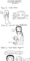 How To Get Something by chibiaddict4ever
