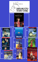 My top 10 Ghibli Films by Soraply11