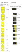 NUN Navy Rank Structure by RDFAF
