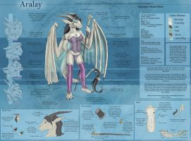 Aralay - Character Sheet by Ulario