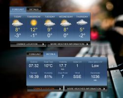 Yahoo! Forecast Style for xwidget by Jimking