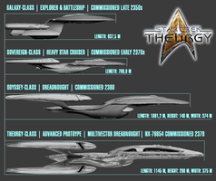 Ship-size-comparison by Auctor-Lucan
