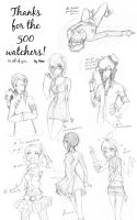 500 watchers requests by 4nto