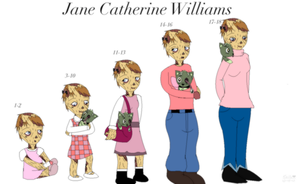 Jane Through The Years by Stitchlovergirl96