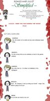 Romeo + Juliet--Simplified by arelia-dawn