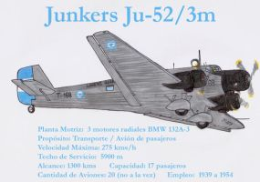 Junkers Ju-52 Argentino by DingoPatagonico