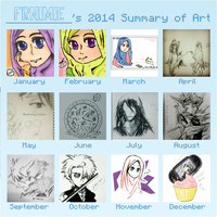 Summary Of Art by FRnimie