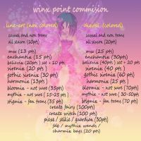 Winx Point Commission List (repriced) by bloodyRED1