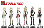 TTOC: Casdi's Evolution by Sparvely