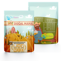 Creative Dog Meat Packaging by DoGuCaN1