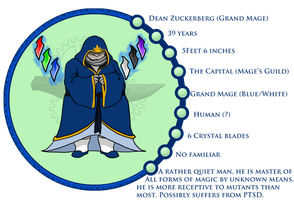 LOL- The Grand Mage by Mariannefosho